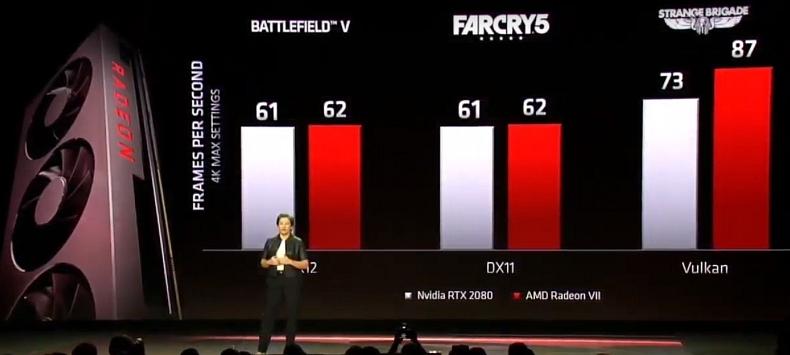 Radeon 7 vs RTX 2070
