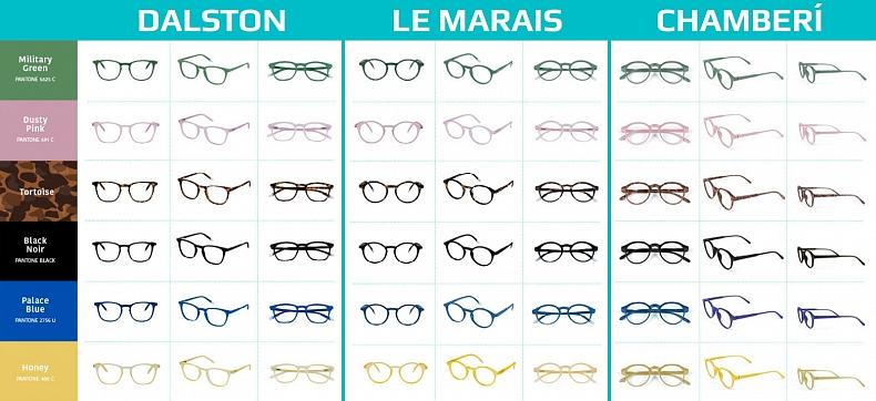 Brýle Barner Modely